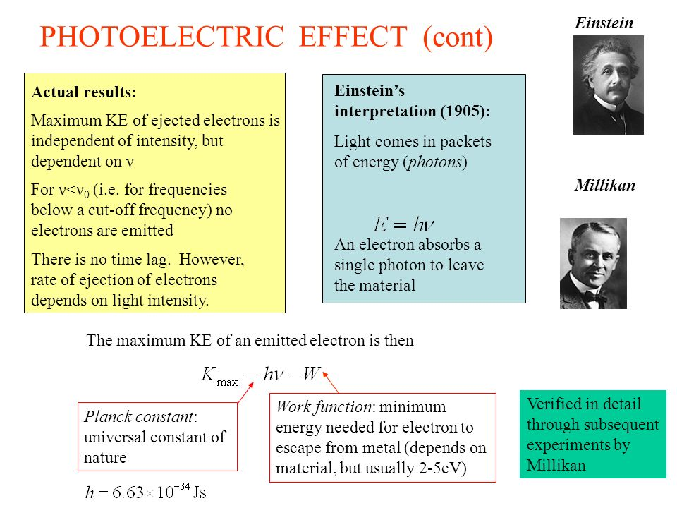 PHOTOELECTRIC EFFECT (cont)