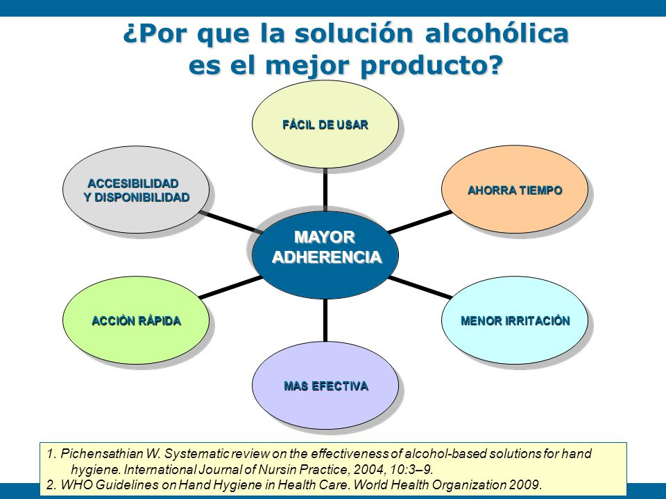 world health organisation alcohol guidelines