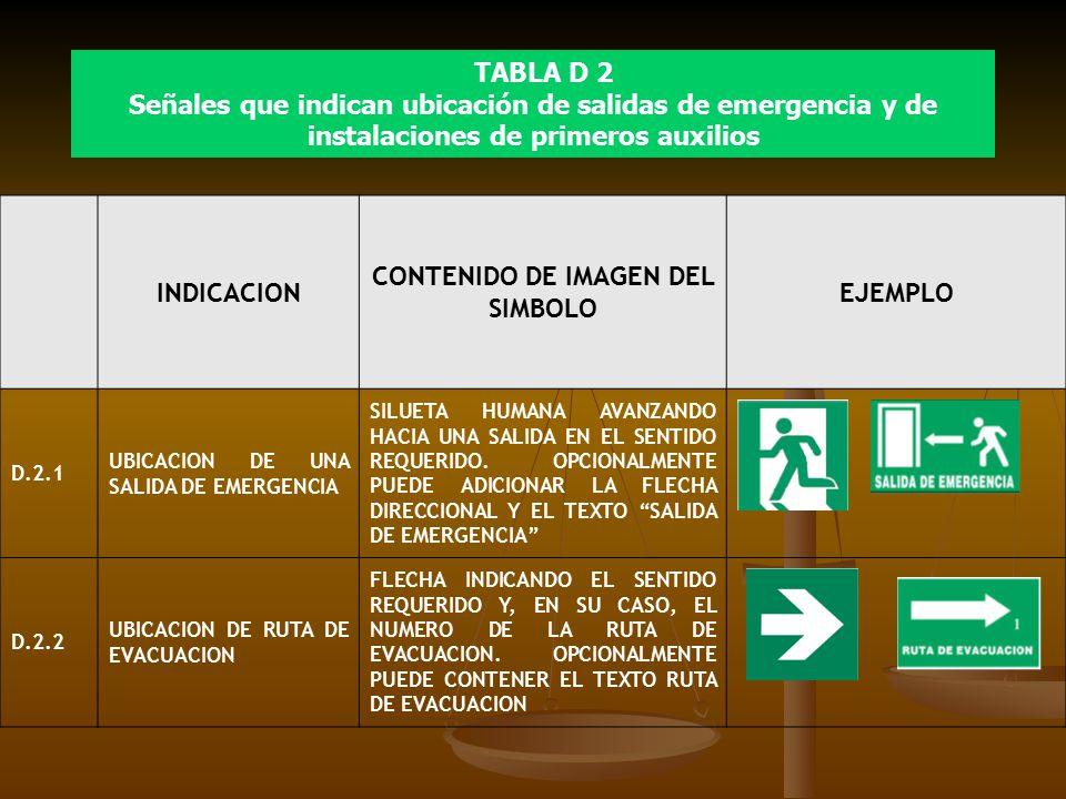 Señal De Localización: COLORES Y SEÑALES DE SEGURIDAD E HIGIENE EN EL TRABAJO