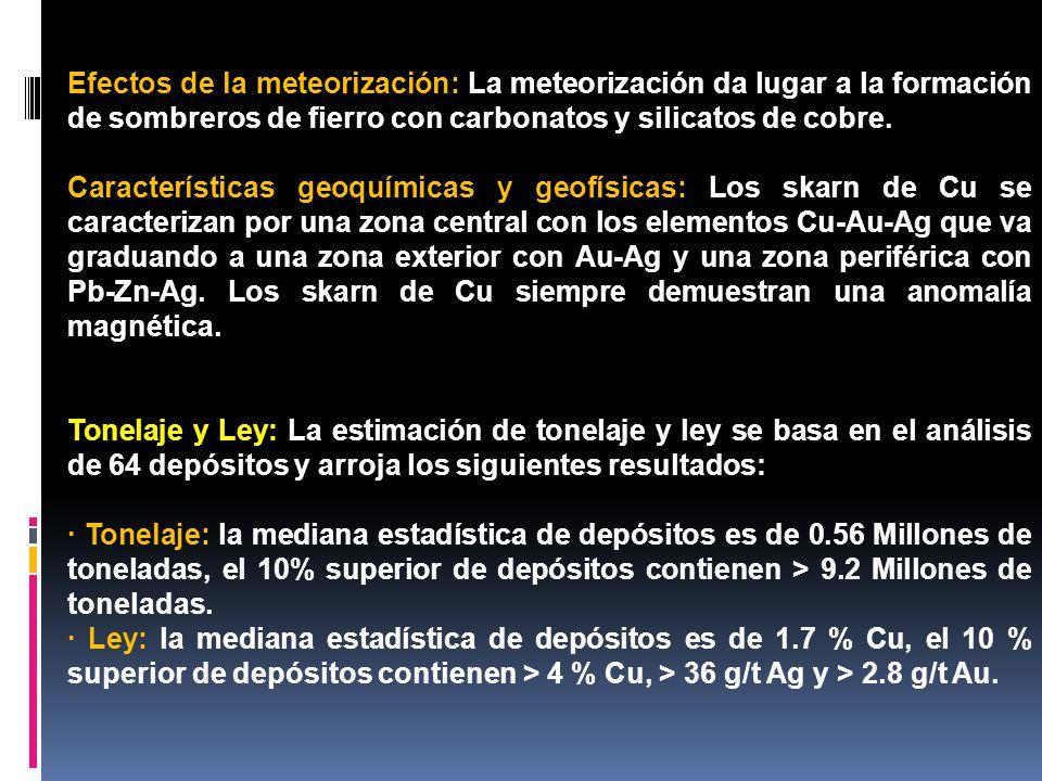 a67ca7f17826b Efectos de la meteorización  La meteorización da lugar a la formación de  sombreros de fierro