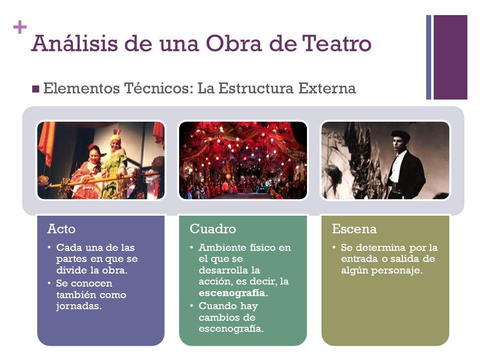 El Análsis De Una Obra De Teatro Ppt Video Online Descargar