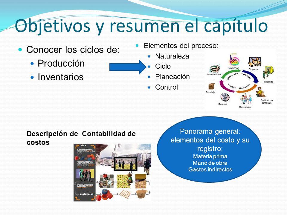 EL CONTROL INTERNO DEL CICLO DE PRODUCCIÓN E INVENTARIOS - ppt video ...