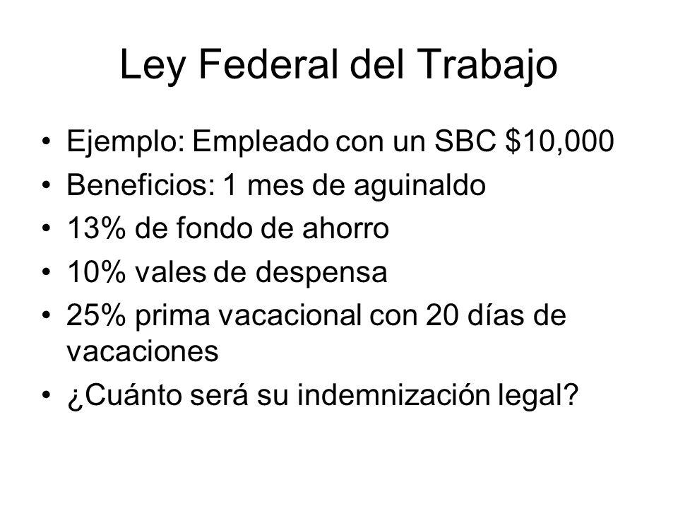 Ley Federal Del Trabajo Ppt Descargar