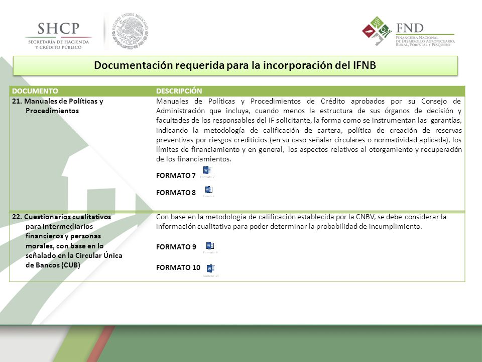 Documentación requerida para la incorporación del IFNB