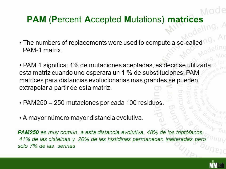 PAM (Percent Accepted Mutations) matrices