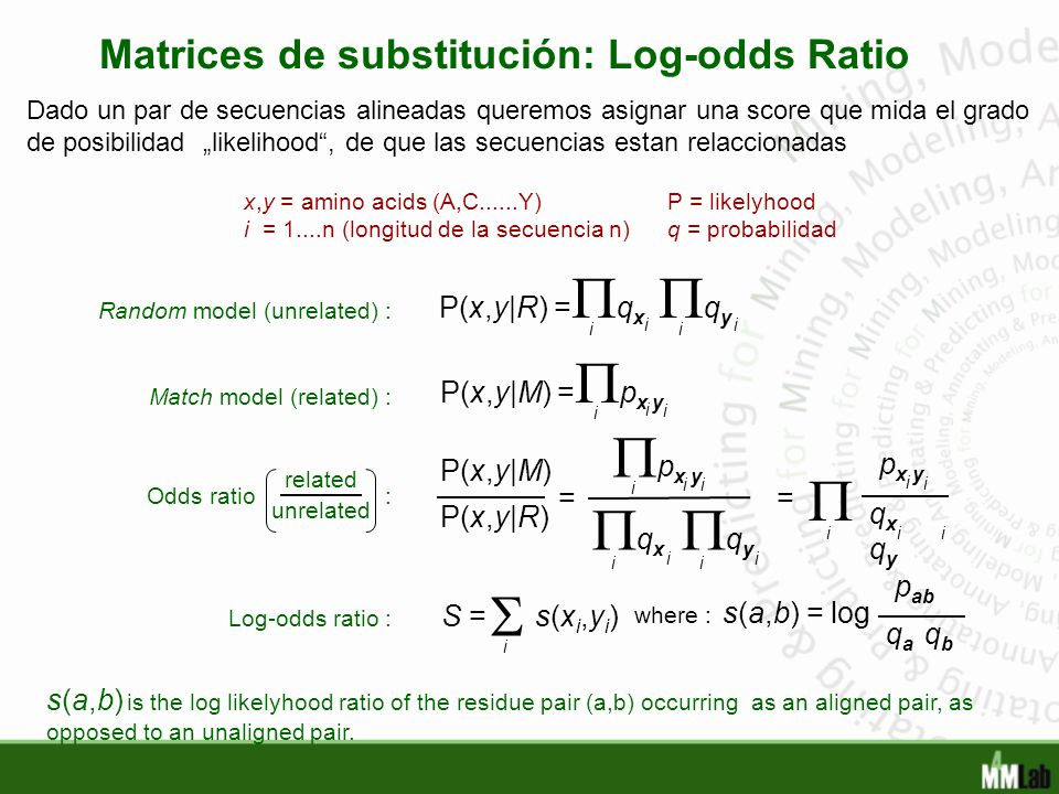 Matrices de substitución: Log-odds Ratio