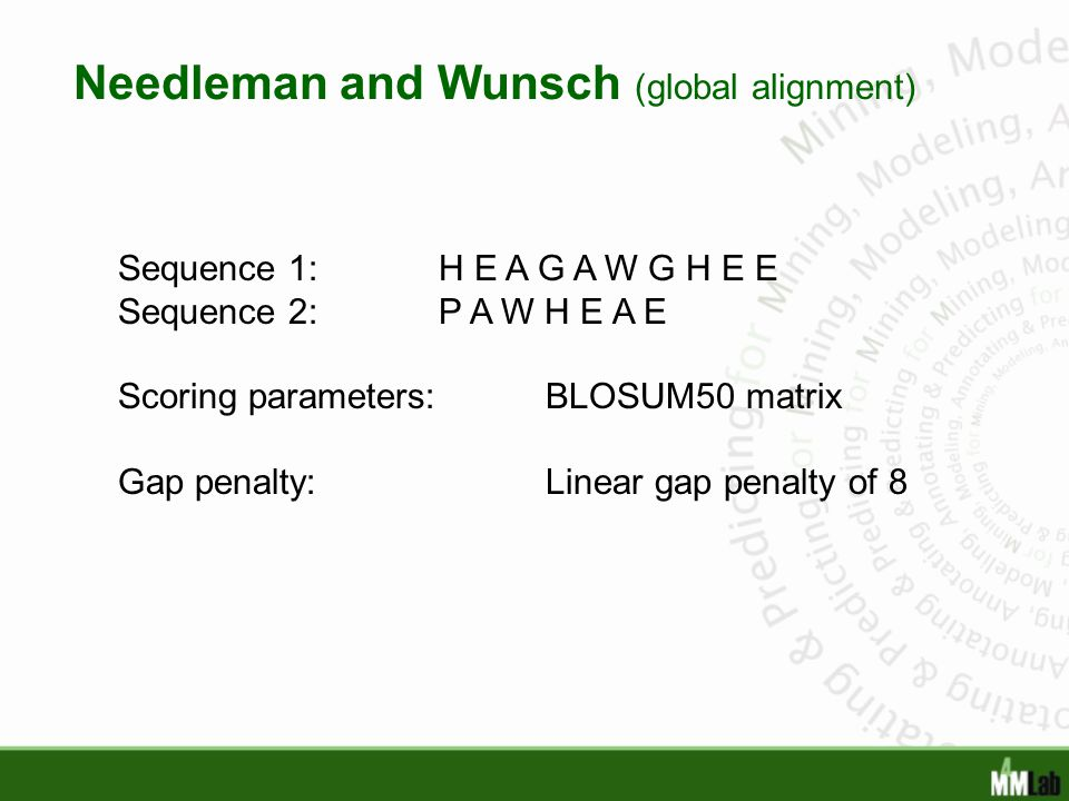 Needleman and Wunsch (global alignment)