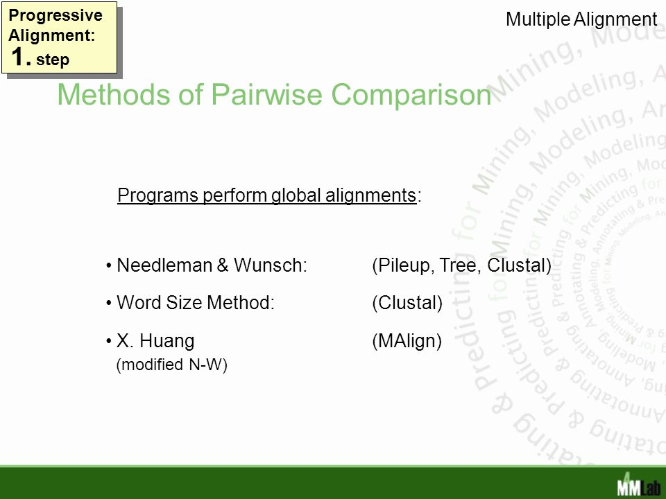 Methods of Pairwise Comparison