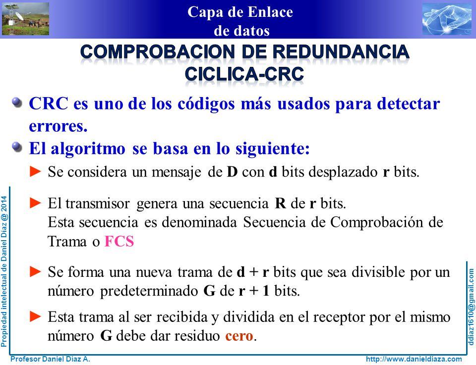 CAPA DE ENLACE DE DATOS Profesor Daniel Díaz Ataucuri Introducción ...