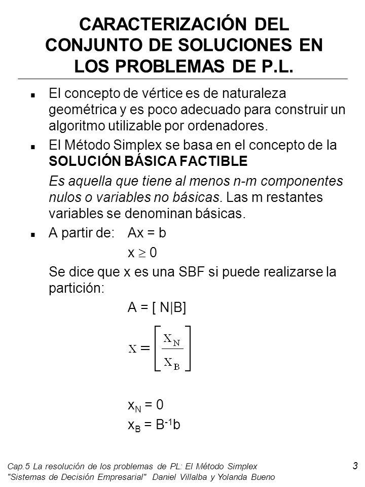 Caracterizacin del conjunto de soluciones en los problemas de pl caracterizacin del conjunto de soluciones en los problemas de pl ccuart Image collections