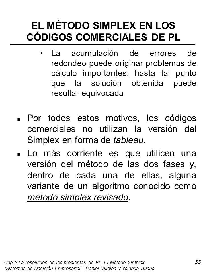 Caracterizacin del conjunto de soluciones en los problemas de pl el mtodo simplex en los cdigos comerciales de pl ccuart Image collections