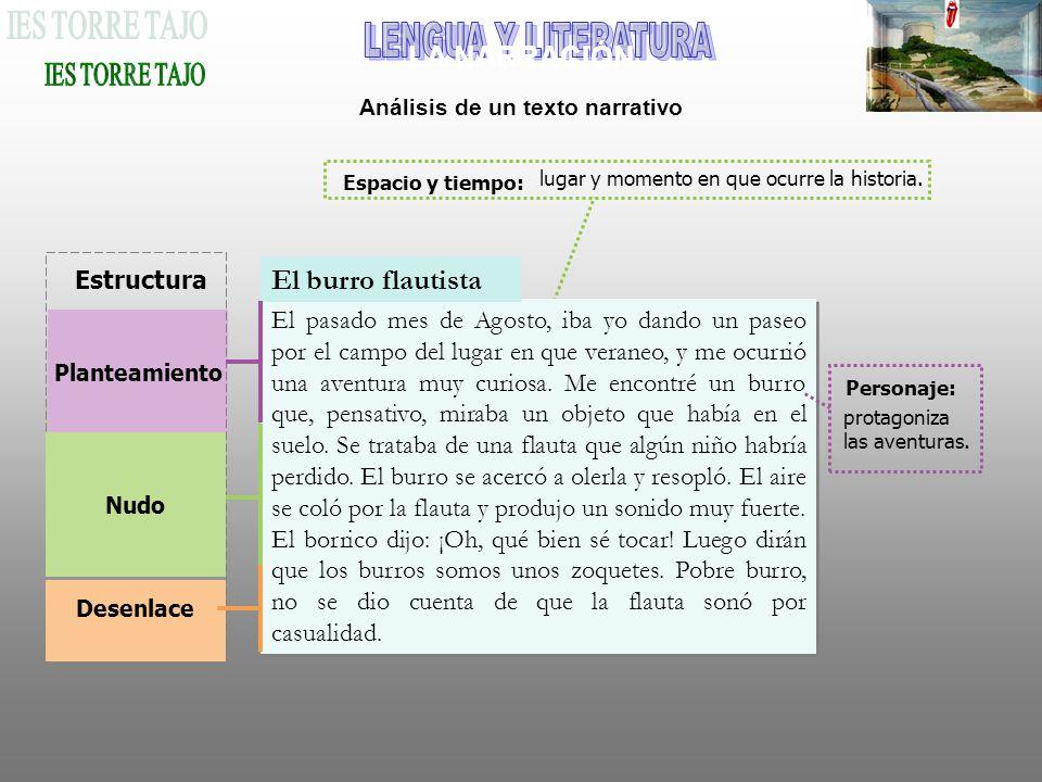 Características Generales De La Narración Ppt Video Online