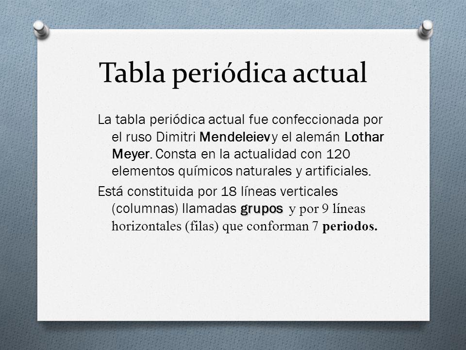 La tabla peridica ppt descargar 5 tabla peridica actual urtaz Image collections