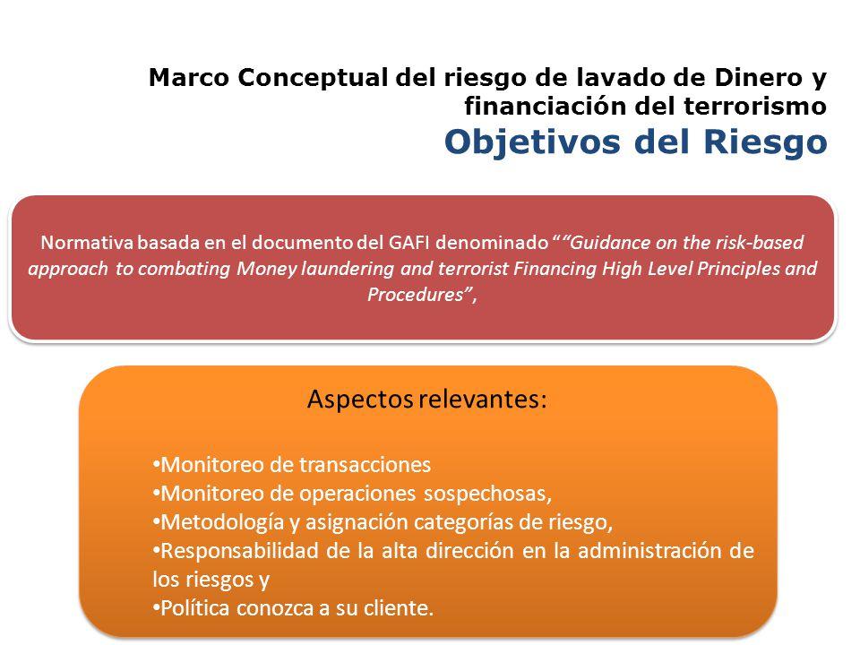 Definición Marco Conceptual del riesgo de lavado de Dinero y - ppt ...