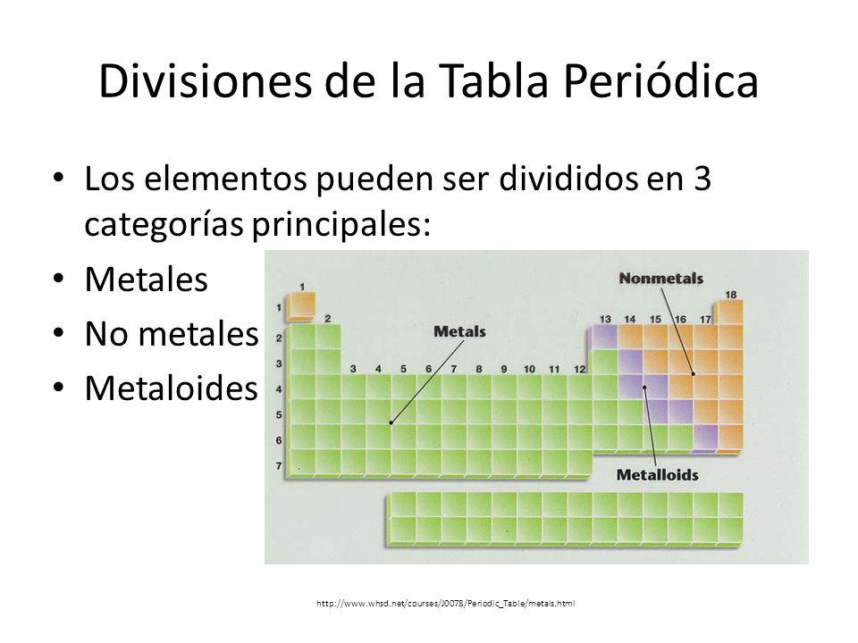 Propiedades fsicas de metales no metales y metaloides ppt video divisiones de la tabla peridica urtaz Choice Image