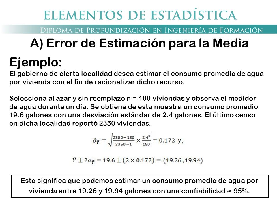 A) Error de Estimación para la Media
