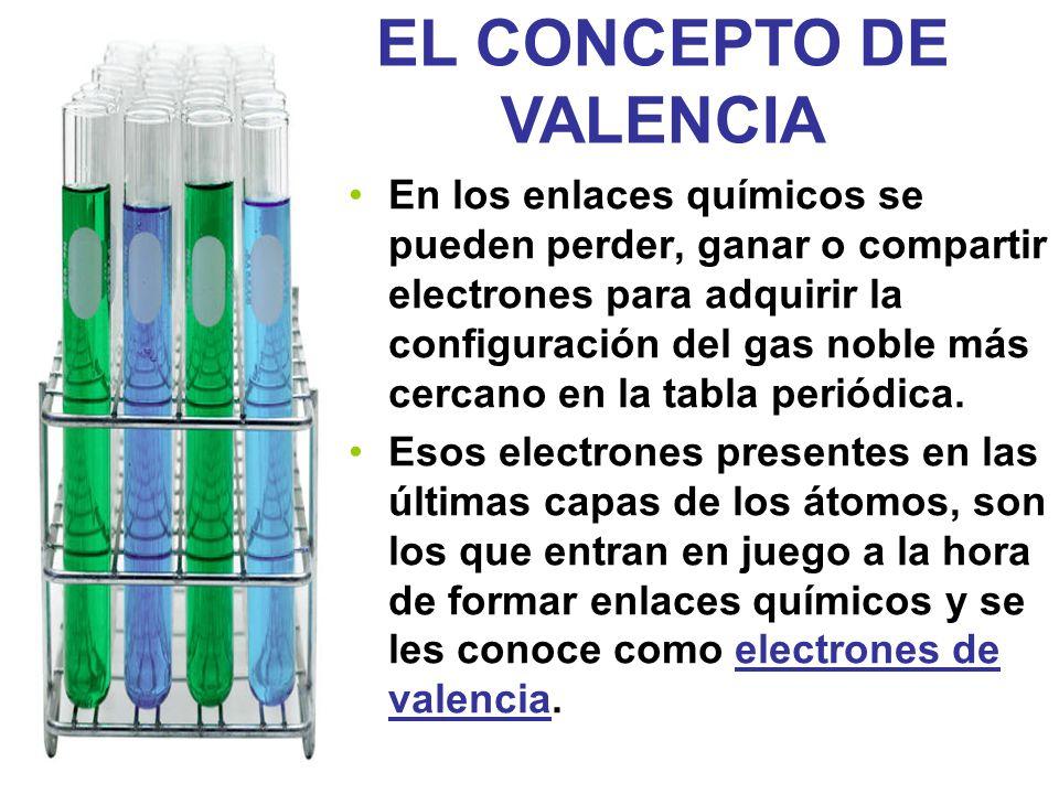 Unidad 8 nomenclatura y formulacin ppt descargar el concepto de valencia urtaz Gallery