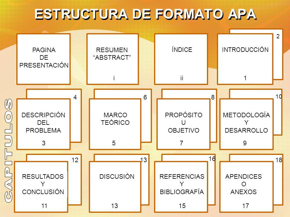 estructura de formato apa