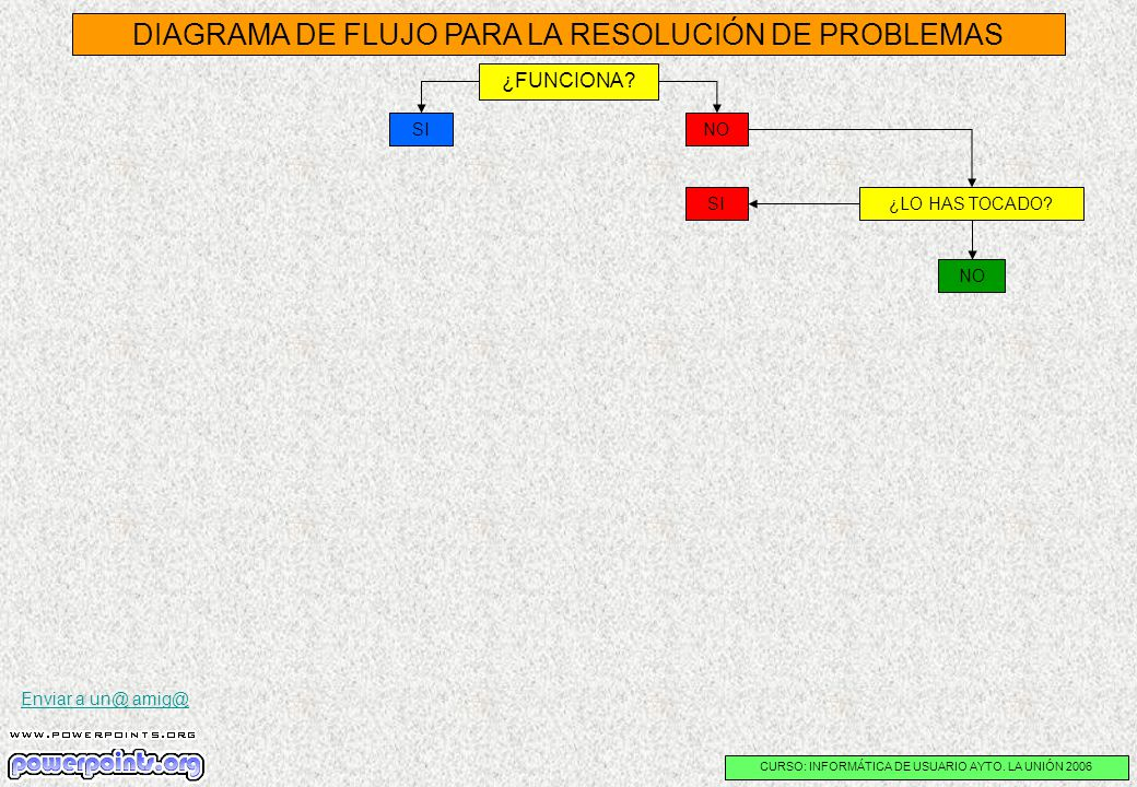 diagrama de flujo para la resoluci�n de problemas