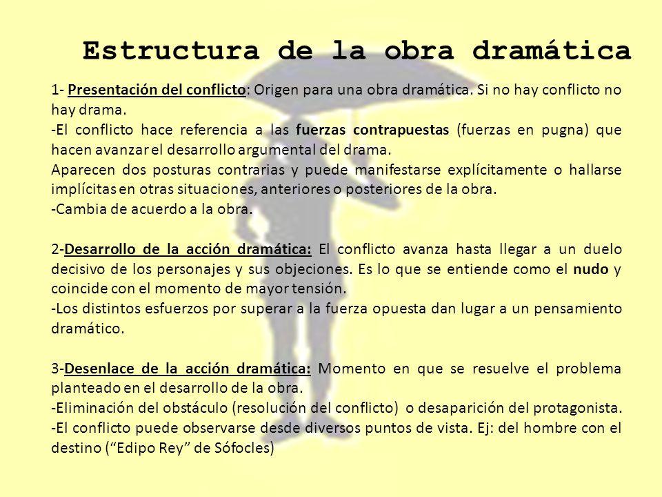 Unidad Uno El Drama Objetivo Conocer Las Características