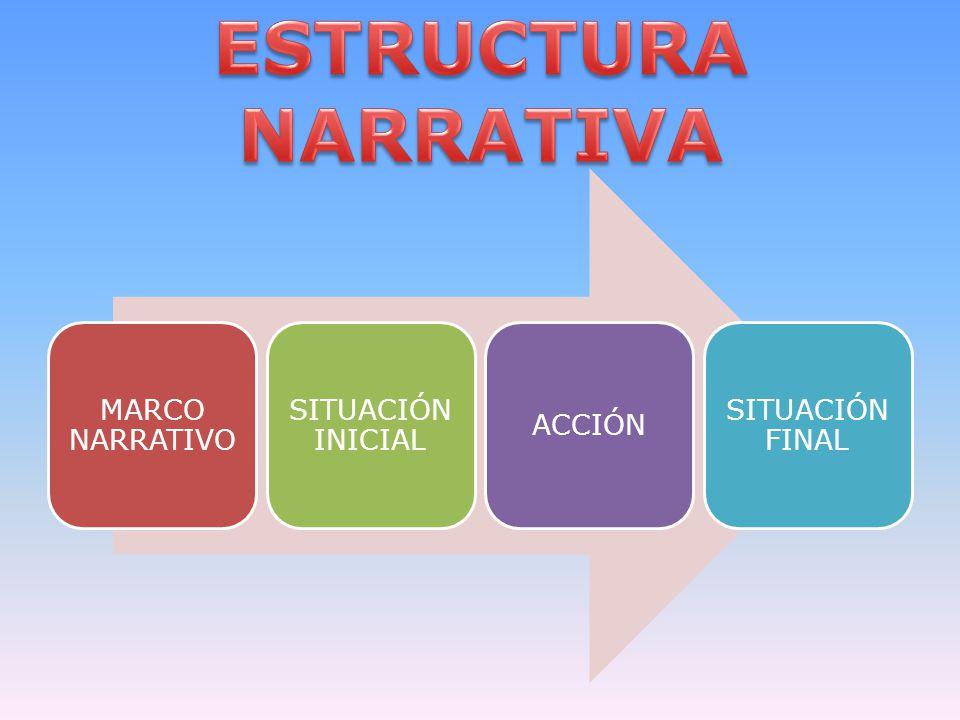 TIPOS DE TEXTOS NARRATIVOS - ppt descargar