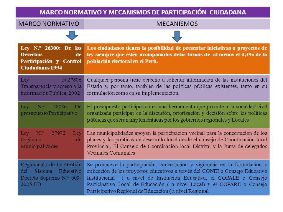Institución Educativa Internacional PROYECTO PARTICIPATIVO II ...