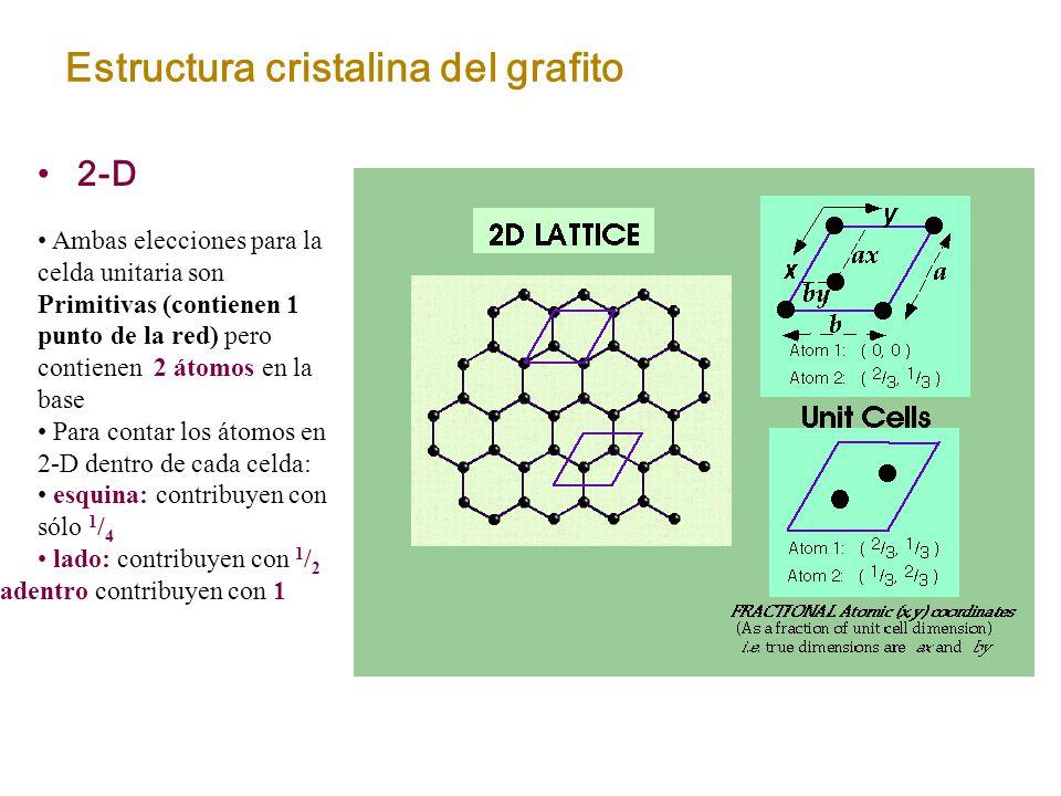 Sólidos Estructura Cristalina Ppt Descargar