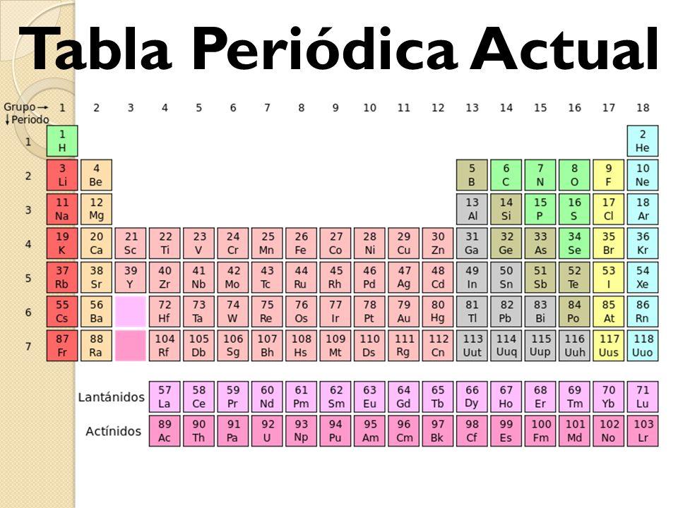 Tabla peridica y enlaces qumicos ing santiago figueroa lorenzo tabla peridica y enlaces qumicos ing santiago figueroa lorenzo ppt video online descargar urtaz Images