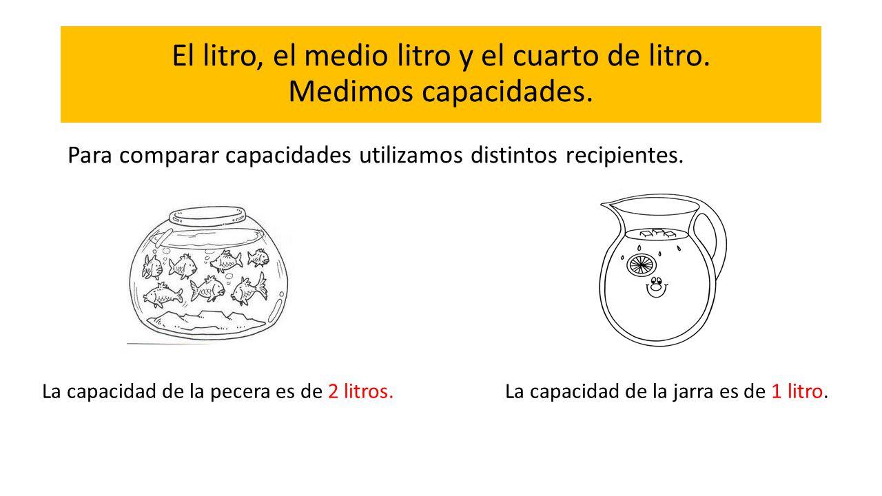 Awesome Convertir Cuartos A Litros Contemporary - Casas: Ideas ...