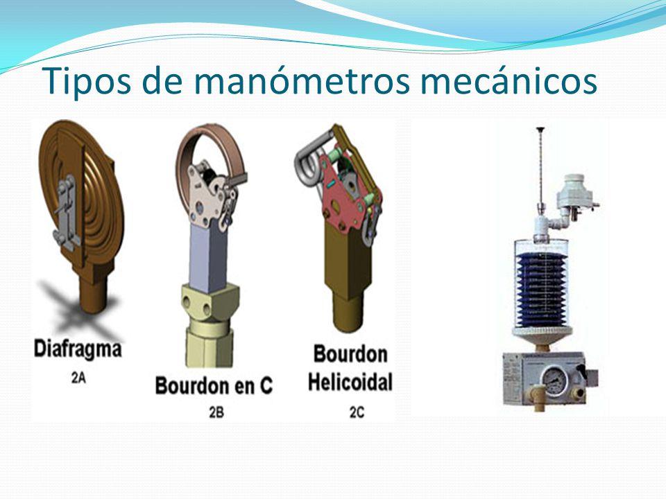 MEDICION DE PRESION. - ppt video online descargar