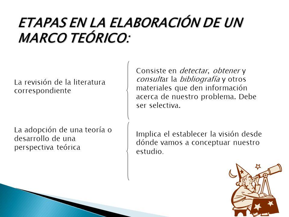 Marco Teórico El marco teórico es la etapa en que reunimos ...