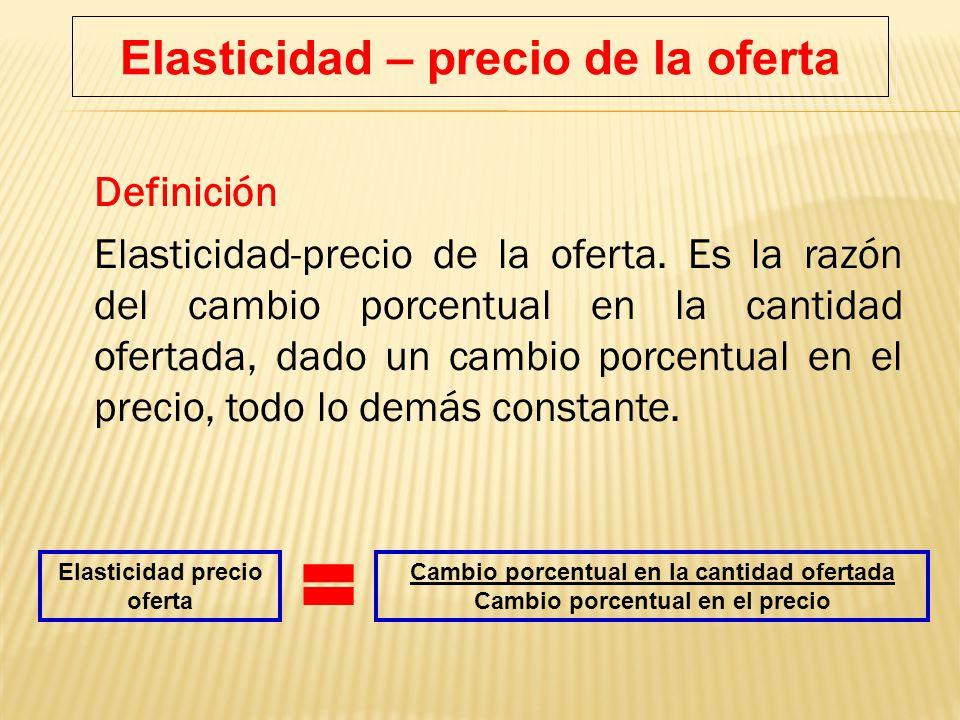 ELASTICIDAD DE LA DEMANDA Y OFERTA - ppt descargar 0649bf0cfec