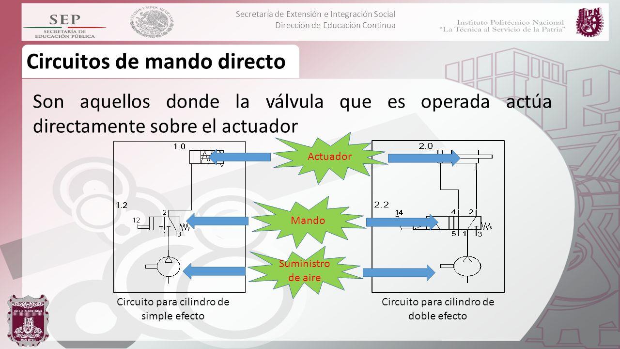 Circuito Neumatico Basico : DiseÑo de circuitos neumÁticos ppt descargar