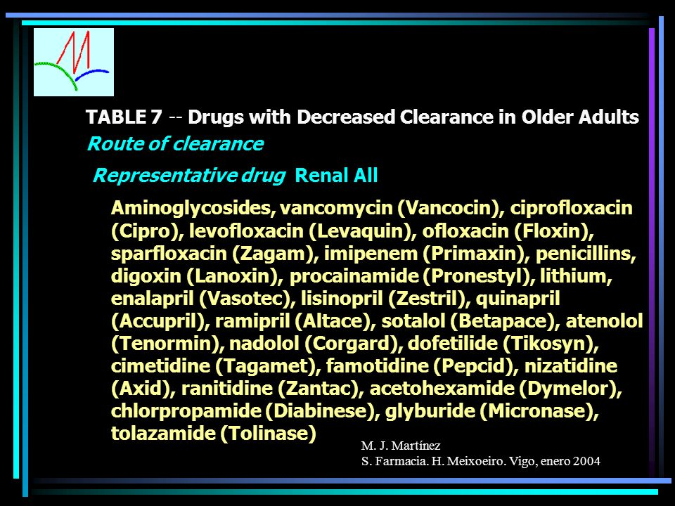 TABLE 7 -- Drugs with Decreased Clearance in Older Adults