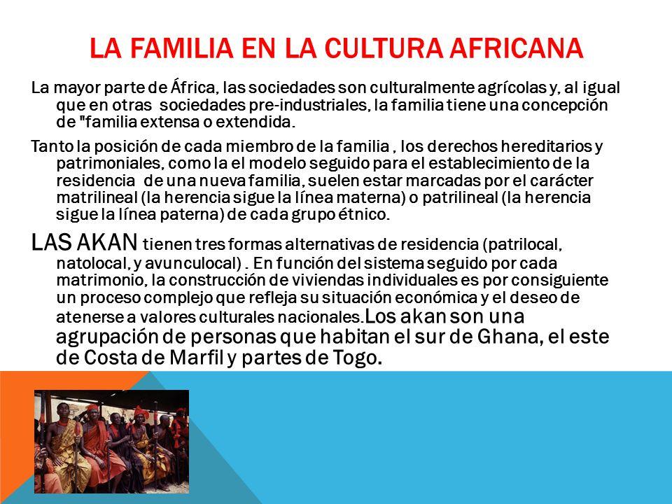 La Familia Y La Cultura Ppt Descargar