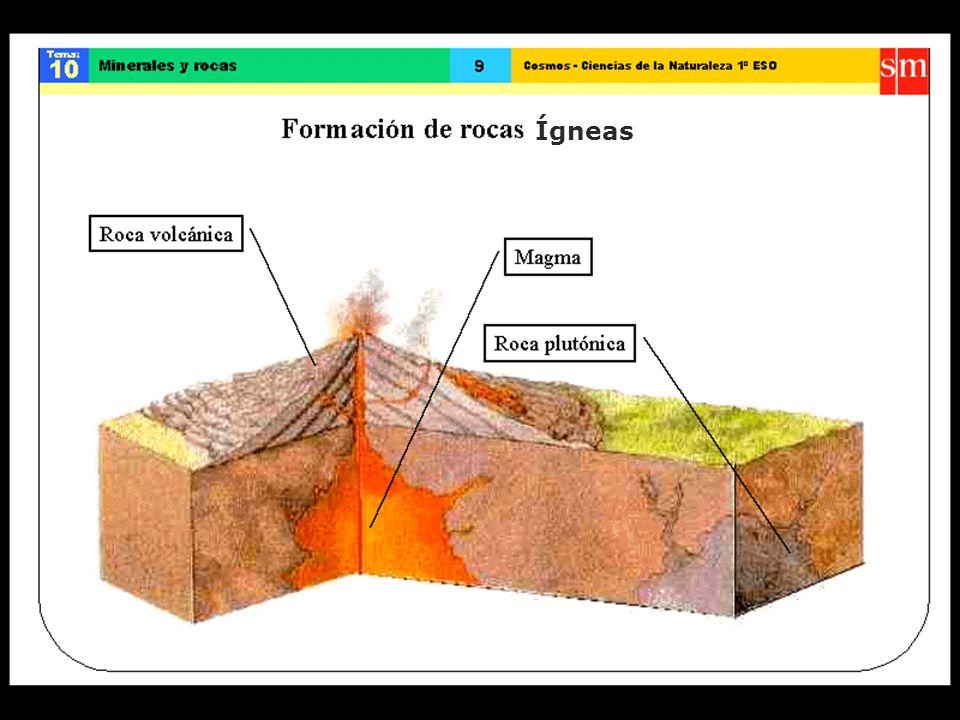 Dinamismo en el planeta tierra ppt descargar for Formacion de la roca