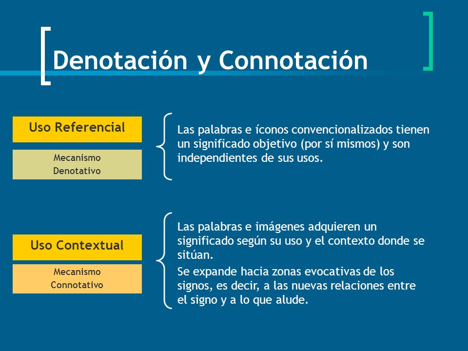 Denotación Y Connotación Ppt Video Online Descargar