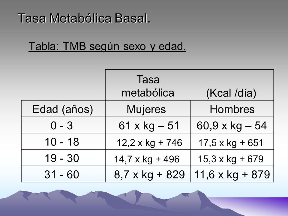 Calculadora de tasa metabolica basal harris-benedict