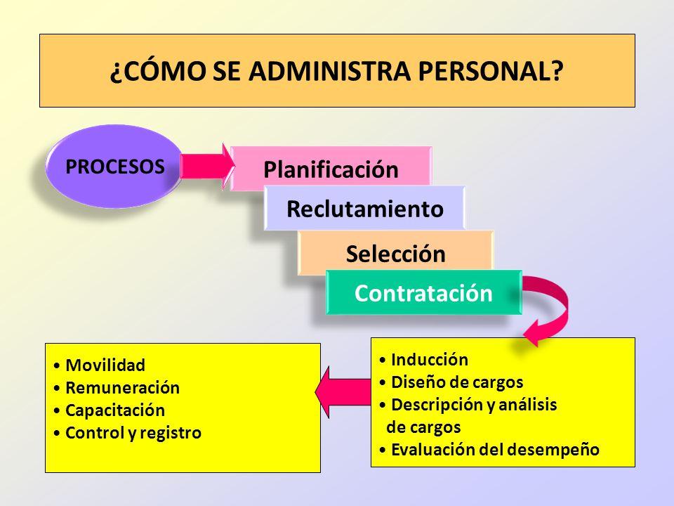 Carrera De Administracion De Empresas Ppt Descargar