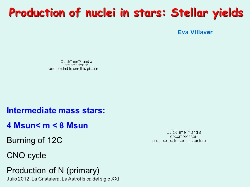 Production of nuclei in stars: Stellar yields