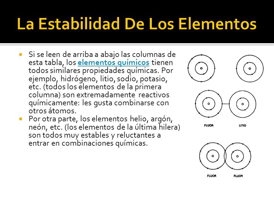la estabilidad de los elementos