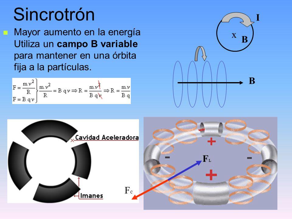Resultado de imagen para SINCROTRON