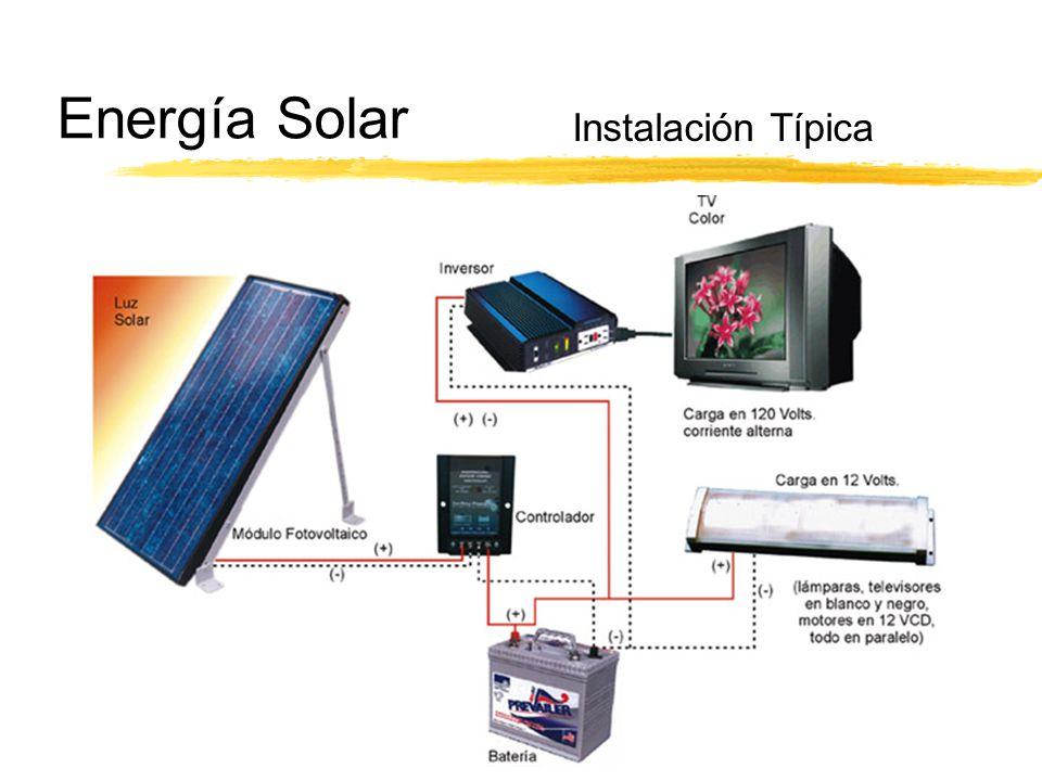 Instalacion placa solar curso de instalador de sistemas energa solar with instalacion placa - Instalar placas solares en casa ...