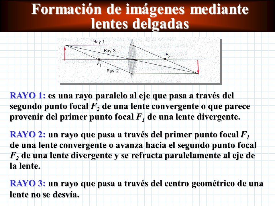 cc2cd193c3 Formación de imágenes mediante lentes delgadas