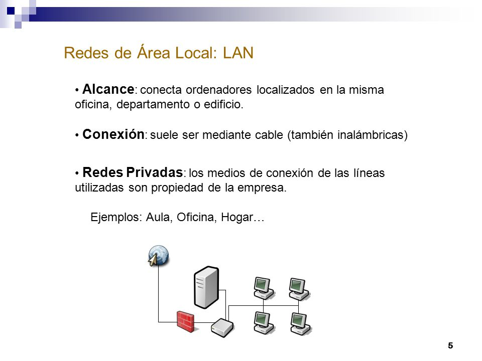 Redes de Área Local: LAN