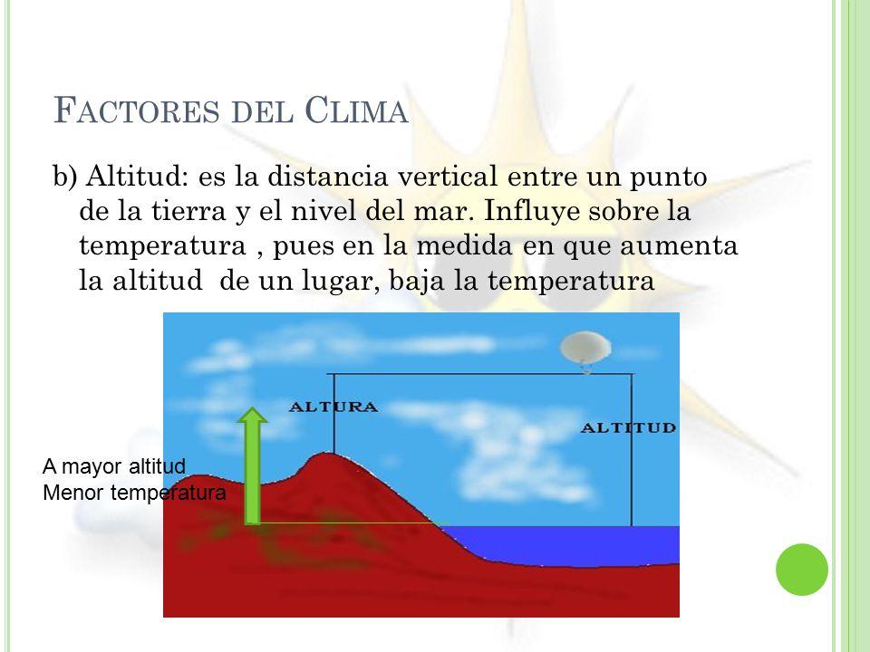 Resultado de imagen de altitud factor del clima