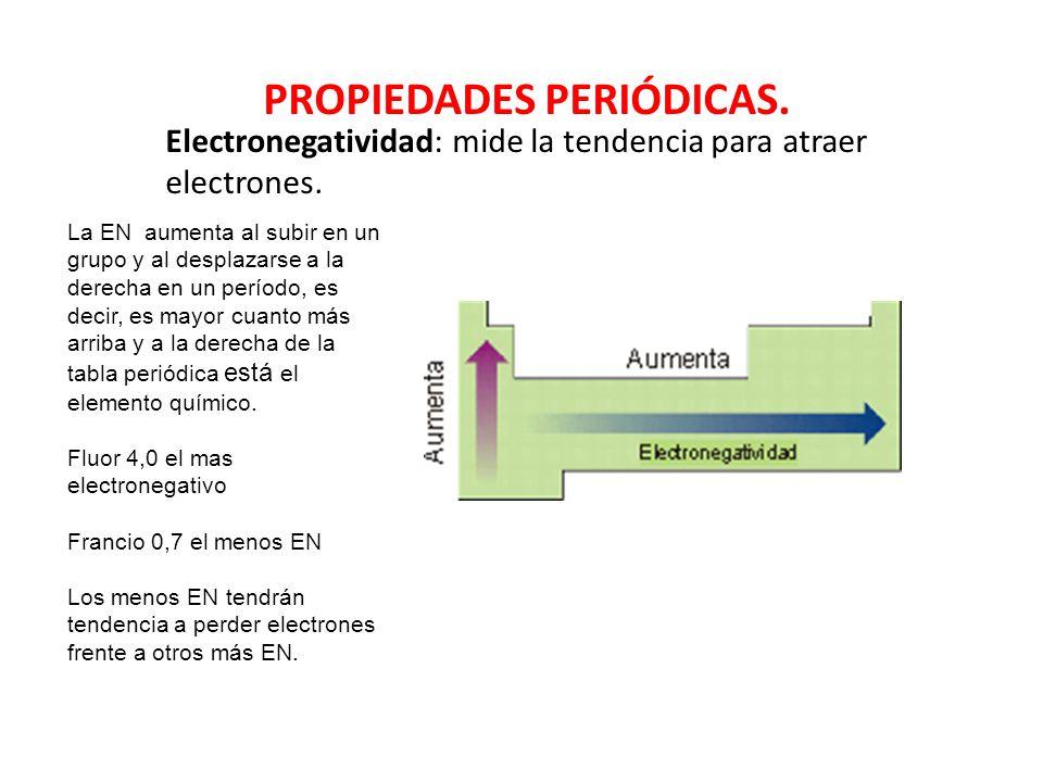 Propiedades peridicas son las propiedades que presentan los 9 propiedades peridicas urtaz Choice Image