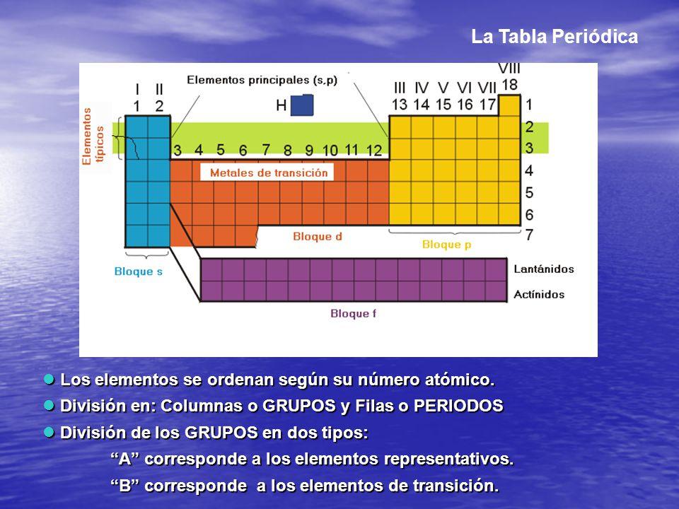 Sistema peridico ppt descargar la tabla peridica los elementos se ordenan segn su nmero atmico urtaz Gallery