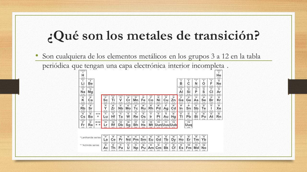 Metales de transicin lantnidos y actnidos ppt descargar qu son los metales de transicin urtaz Images