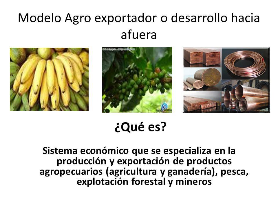 Modelo agro exportador en am rica latina y costa rica for Imagenes de productos americanos